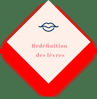 Picto redéfinition des lèvres - Injection d'acide hyaluronique | Dr Dellière