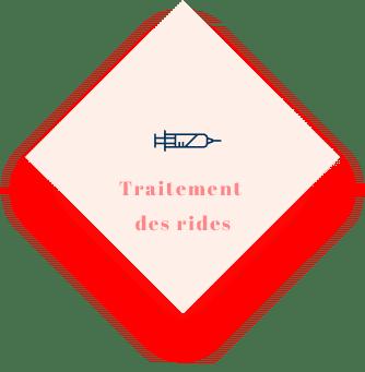 Picto traitement des rides - Médecine esthétique à Rennes | Dr Dellière